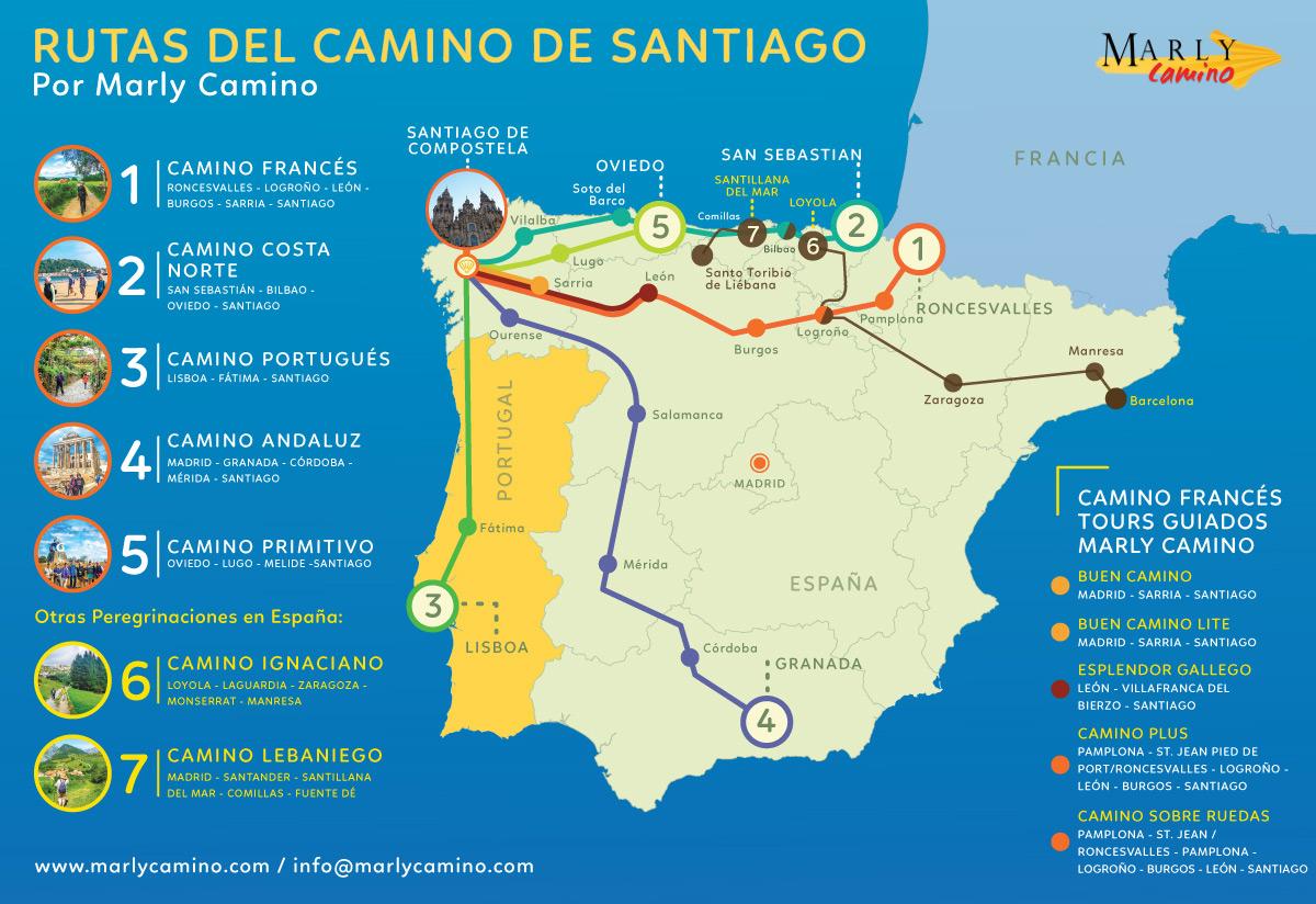 Rutas del Camino de Santiago - Marly Camino